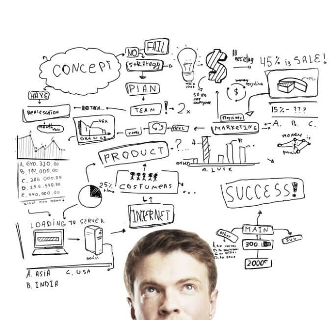 Logiciel de gestion de projet