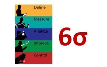 Qu'est-ce-que la méthode Six Sigma? 14