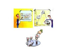 Etude de faisabilité technique et institutionnelle : un des axes de l'étude de faisabilité d'un projet (2/4)