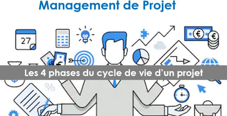 les 4 phases de gestion de projet