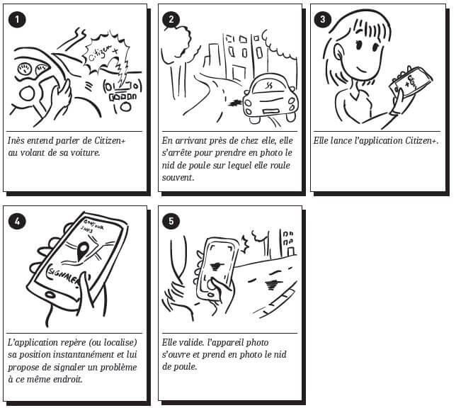 Prototypage en Design Thinking