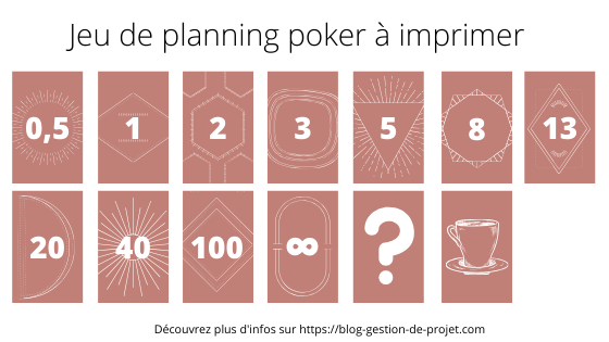 comment estimer une user story Planning poker