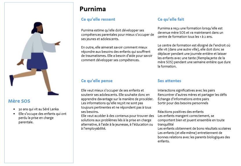 Personna Purnima