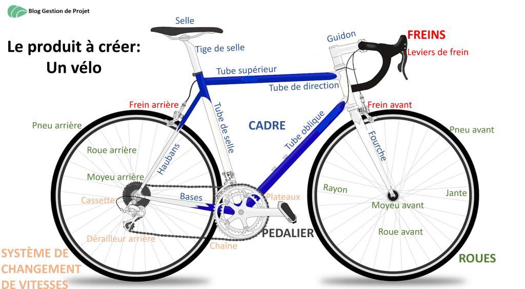 WBS production vélo