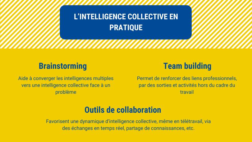l'intelligence collective en pratique