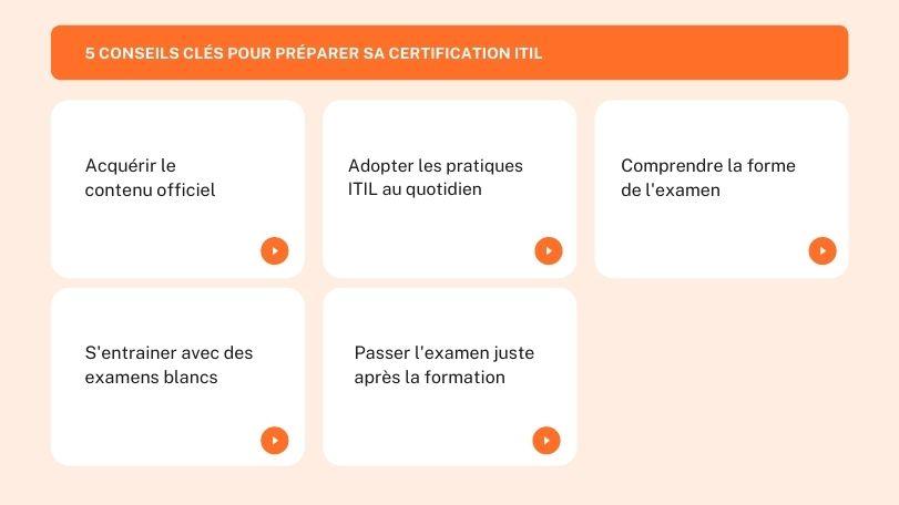 5 idées pour préparer ITIL